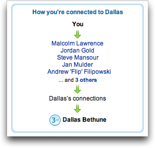 LinkedIn: How We're Connected Box
