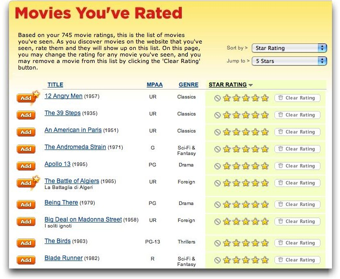 view your favorite netflix movies ask dave taylor netflix movies rated