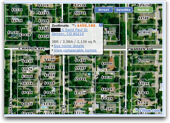 Zillow.com Zestimate / Estimate of House Value