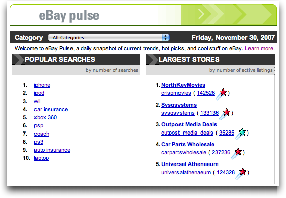 ebay-pulse-all-categories.png