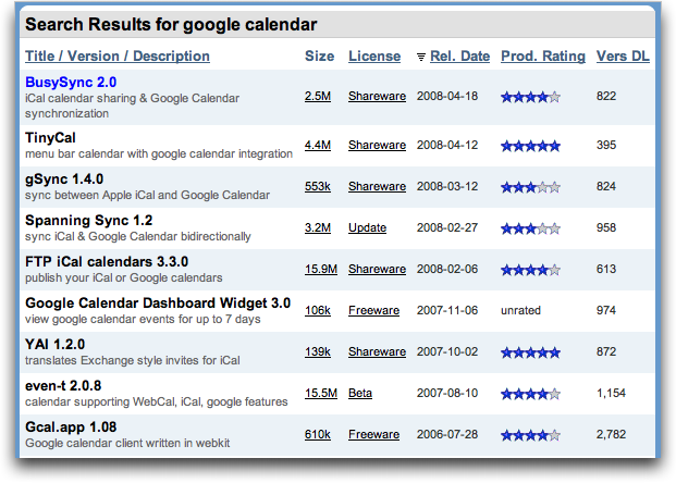 Versiontracker search for Google Calendar utilities