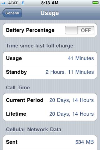 apple iphone usage
