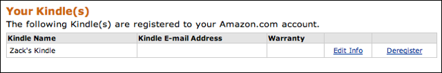 amazon kindle registered to account