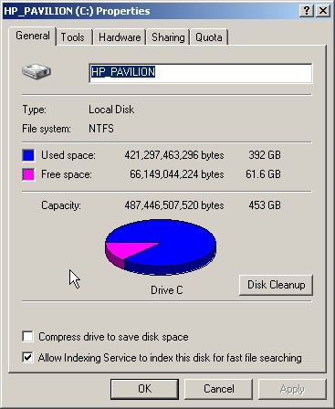 Calculate Your Free Disk Space In Microsoft Windows 7