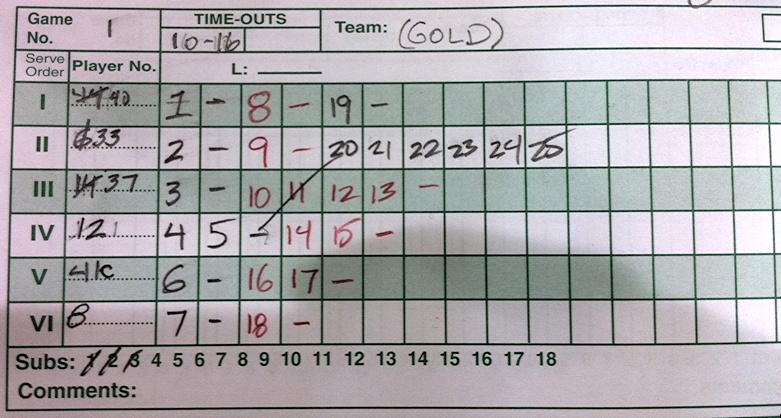 volleyball scoring 1.JPG
