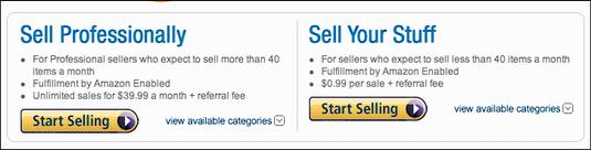 amazon sell product 2