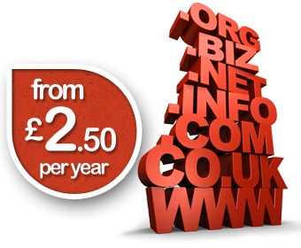 domain registration cost