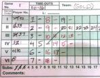 scorebook middle school volleyball vball scorebook