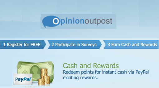 Can you actually make money taking online surveys? - Ask