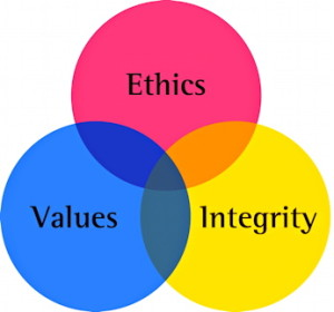 ethics / values / integrity circles