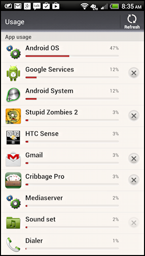 battery usage by app, android