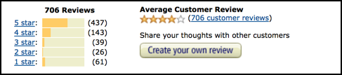 amazon review breakdown