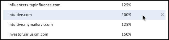 remove zoom level setting web site chrome