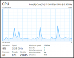 task manager identify memory hogs in windows 8 win8
