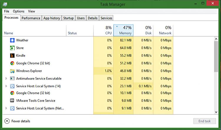 microsoft windows 8.1 task manager app in desktop