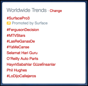 what's trending topics worldwide right now twitter