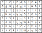 make add produce special characters windows 8 win8.11