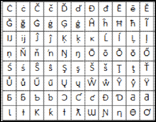How do I add special characters & symbols in Windows 8? - Ask Dave Character Map Symbols on