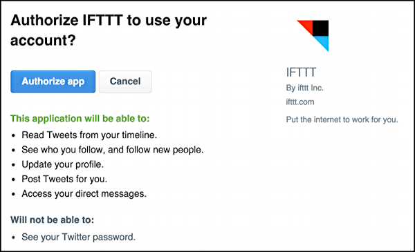 activate permission ifttt access twitter account