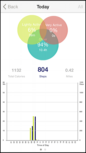 motion data from cogito watch in connected app ios