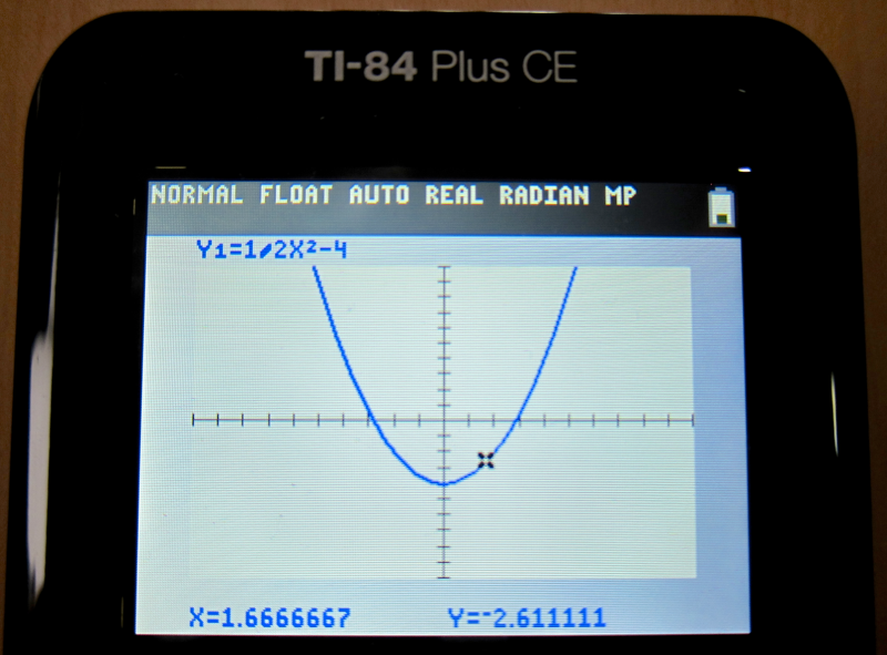 Review: The TI-84 Plus CE graphing calculator - Ask Dave Taylor