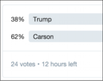 how to create a twitter tweet poll survey carson versus trump gop debate