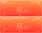 apple watch iphone 6 6s ios9 tracks steps pedometer health app