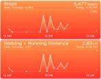 apple watch iphone 6 6s ios9 tracks steps pedometer health app