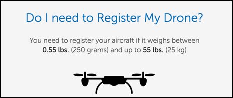 do you need to register your drone? faa