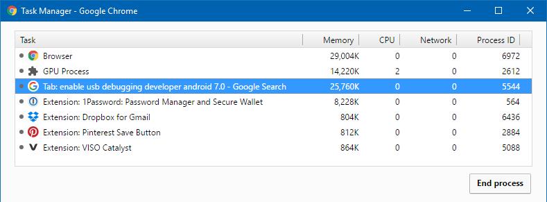 windows google chrome task manager