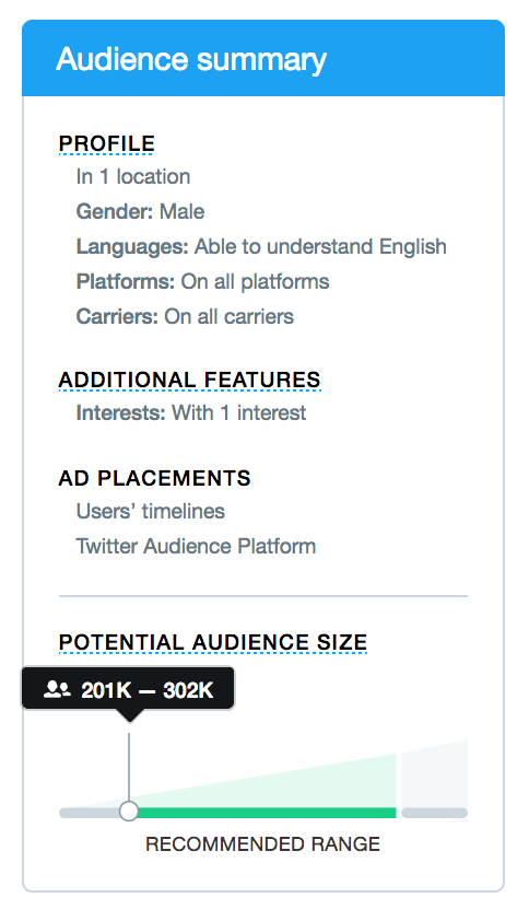 twitter estimate audience size, ad