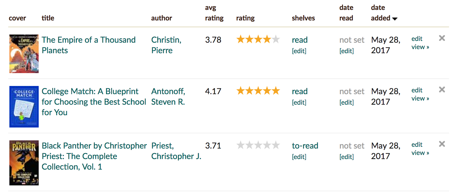 books in currently reading queue, goodreads