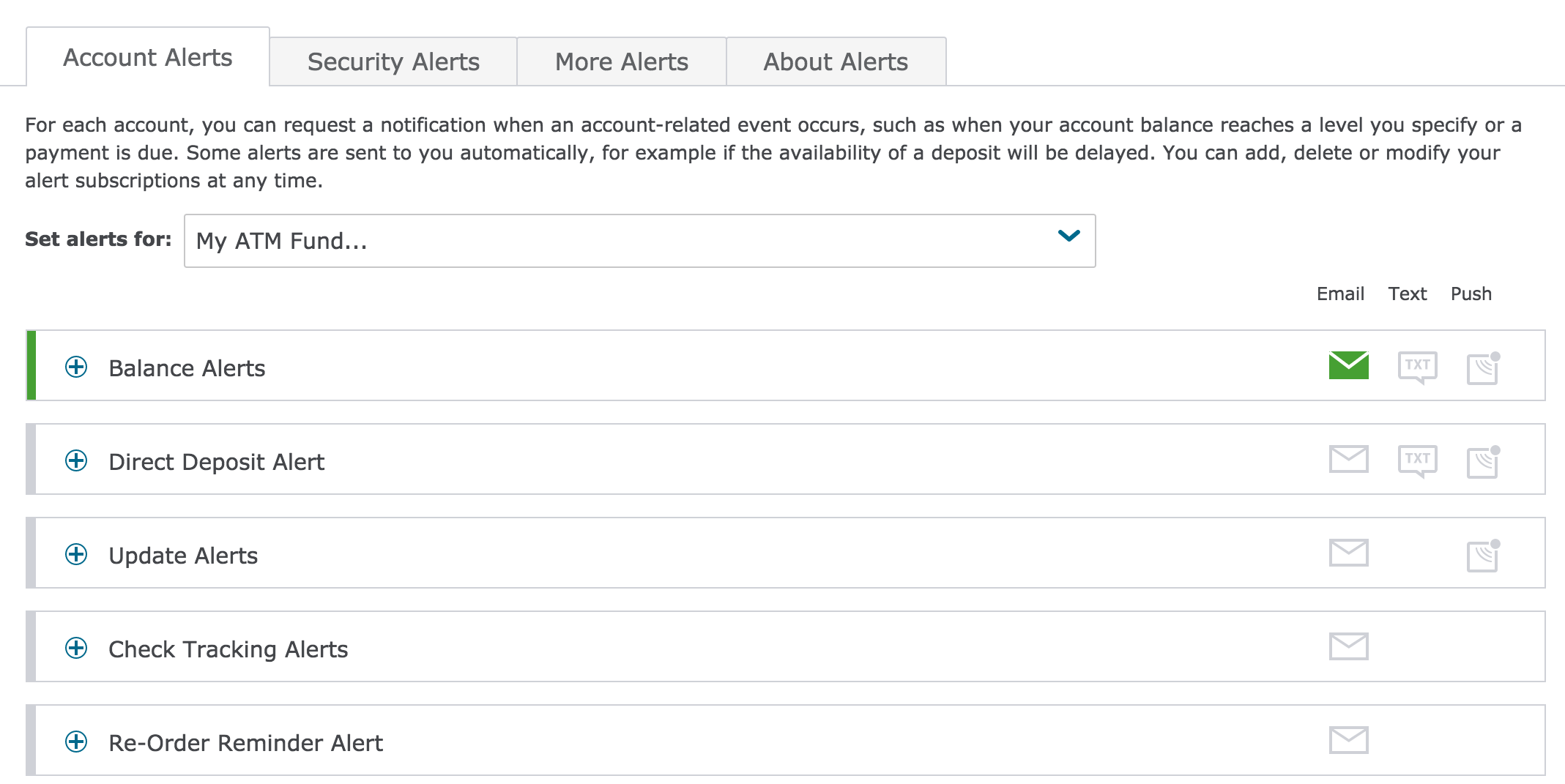 Set up low balance alerts on my Wells Fargo account? - Ask Dave Taylor