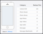 backup iphone ios data recover recovery fonepaw review
