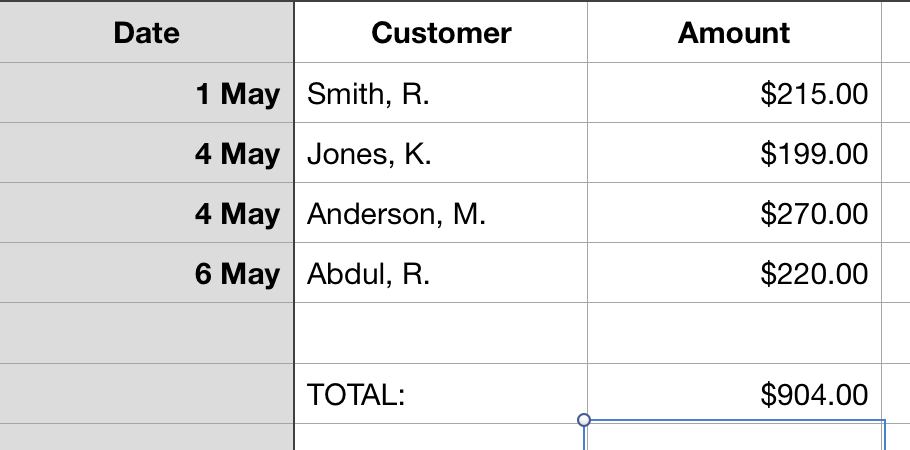 apple numbers formatted customer invoice spreadsheet