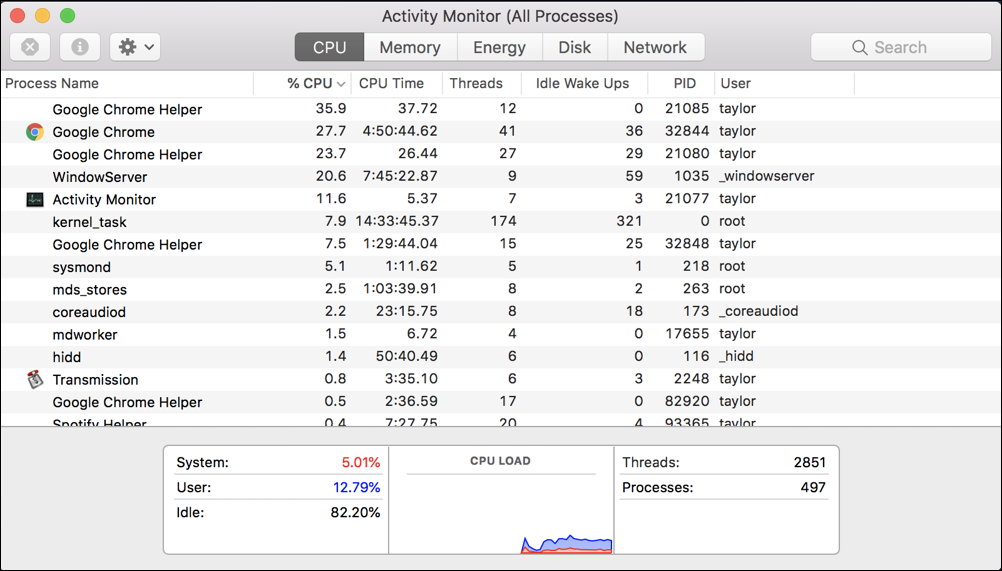 mac activity monitor - cpu