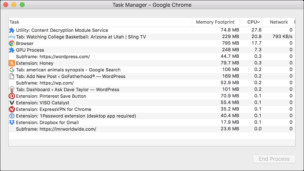 google chrome - task manager - cpu