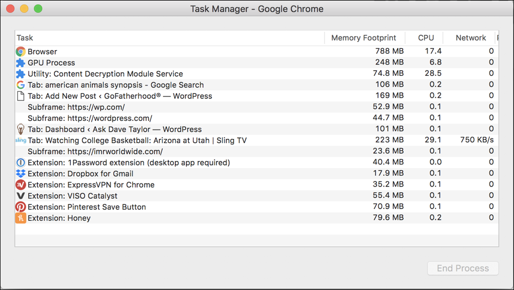 google chrome task manager - by memory