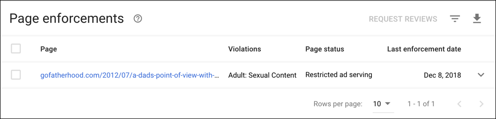 adsense policy violation page report