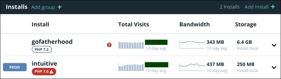 wpengine php version hosting