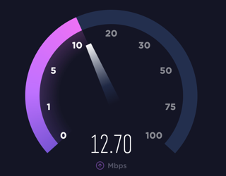 vpn speed performance