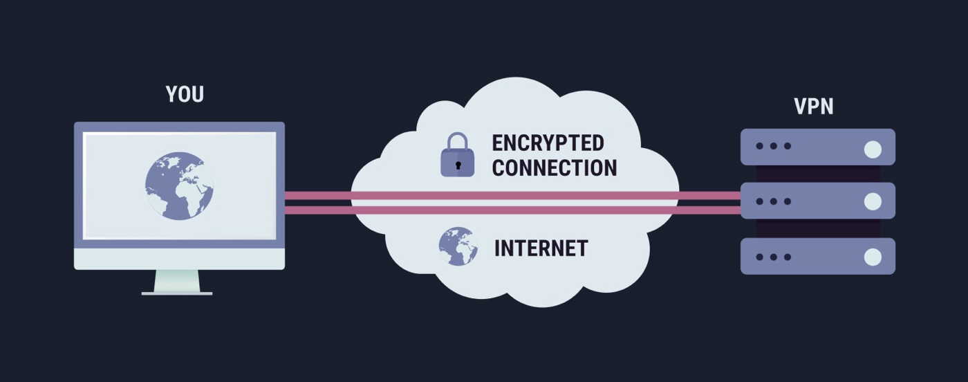 what is a virtual private network vpn