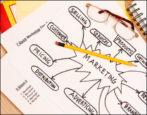 marketing brainstorm sketch illustration - affordable marketing materials