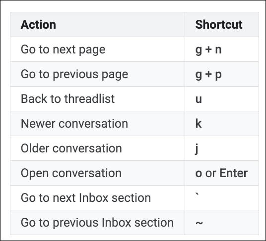gmail keyboard shortcuts - navigation