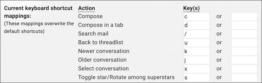 gmail - customize keyboard shortcuts settings preferences