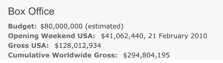 shutter island movie box office results - imdb