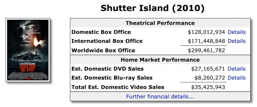 the-numbers - shutter island 2010 movie earnings