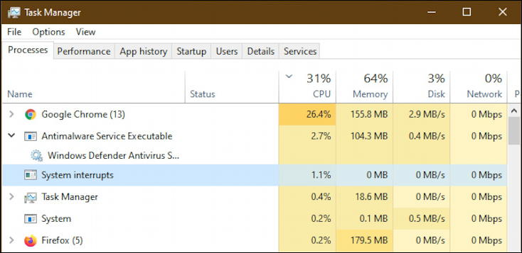 win10 task manager - sort by CPU