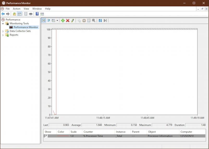 windows 10 performance monitor - basic view