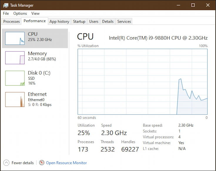 task manager - win10 - performance graphs